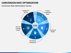 Conversion Rate Optimization PPT Slide 16