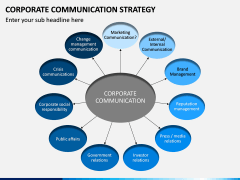 Corporate Communications Strategy PPT Slide 2
