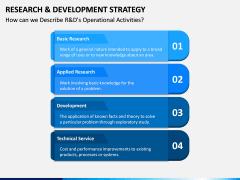 R&D Strategy PPT Slide 13