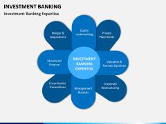Investment Banking PPT Slide 16