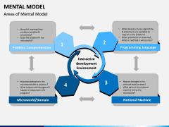 Mental Model PPT Slide 13