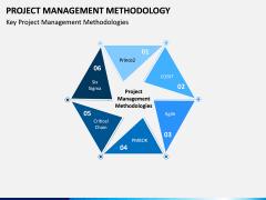 Project Management Methodology PPT Slide 2