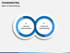 Tele Marketing PPT slide 3