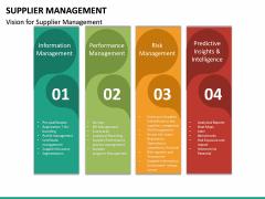 Supplier Management PPT Slide 18