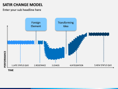 Satir Change Model PPT Slide 4