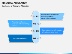 Resource Allocation PPT Slide 12