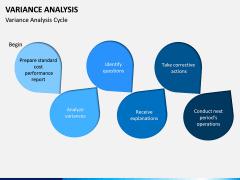 Variance Analysis PPT Slide 5