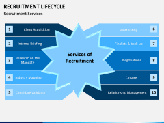 Recruitment Life Cycle PPT slide 9