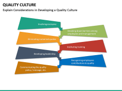Quality Culture PPT Slide 26