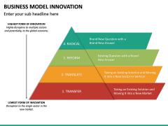 Business Model Innovation PPT Slide 37