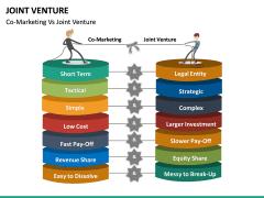 Joint Venture PPT Slide 25