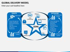 Global Delivery Model PPT Slide 9