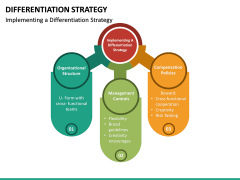 Differentiation Strategy PPT Slide 19