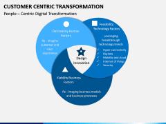 Customer Centric Transformation PPT Slide 7