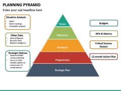 Planning Pyramid PPT Slide 12