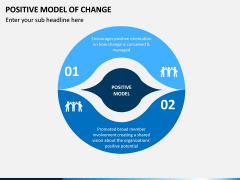 Positive Model of Change PPT Slide 2