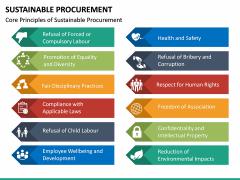 Sustainable Procurement PPT Slide 17