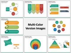 Conceptual Skills PPT Slide MC Combined
