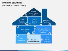 Machine Learning PPT slide 7