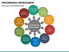 Performance Improvement PPT Slide 17
