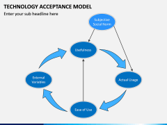 Technology Acceptance Model PPT Slide 6