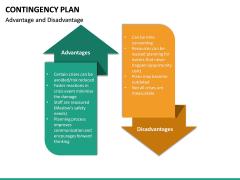 Contingency Plan PPT Slide 29