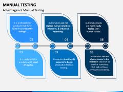 Manual Testing PPT Slide 15