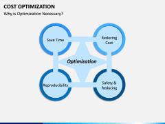 Cost Optimization PPT Slide 4