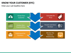 Know Your Customer (KYC) PPT Slide 15