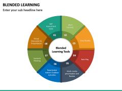 Blended Learning PPT Slide 26