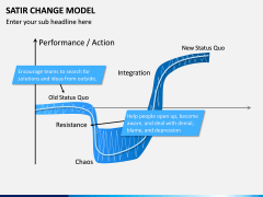 Satir Change Model PPT Slide 1