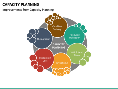 Capacity Planning PPT Slide 30