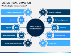 Digital Transformation PPT Slide 2