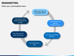 Remarketing PPT Slide 11