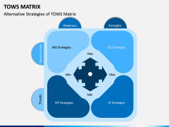 TOWS Matrix PPT Slide 2