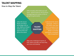Talent Mapping PPT slide 20