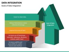 Data Integration PPT slide 22