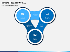 Marketing Flywheel PPT Slide 11
