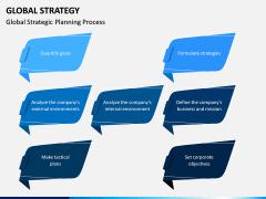 Global Strategy PPT Slide 9