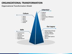 Organizational Transformation PPT Slide 3
