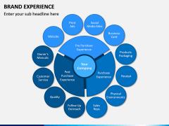 Brand Experience PPT Slide 8