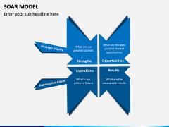 SOAR Model PPT Slide 3