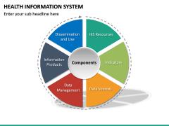 Health Information System PPT slide 20