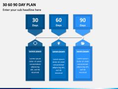 30 60 90 Day Plan PPT Slide 14