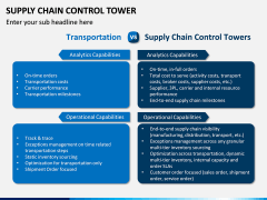 Supply Chain Control Tower PPT Slide 13