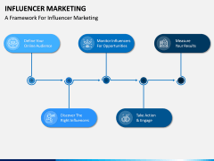 Influencer Marketing PPT Slide 7