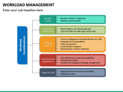 Workload Management PPT Slide 19