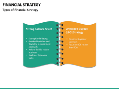Financial Strategy PPT Slide 18