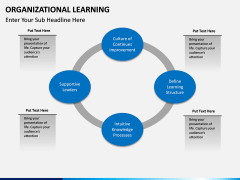 Organizational Learning PPT Slide 13