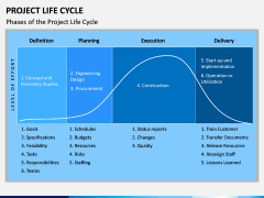 Project life cycle PPT slide 9